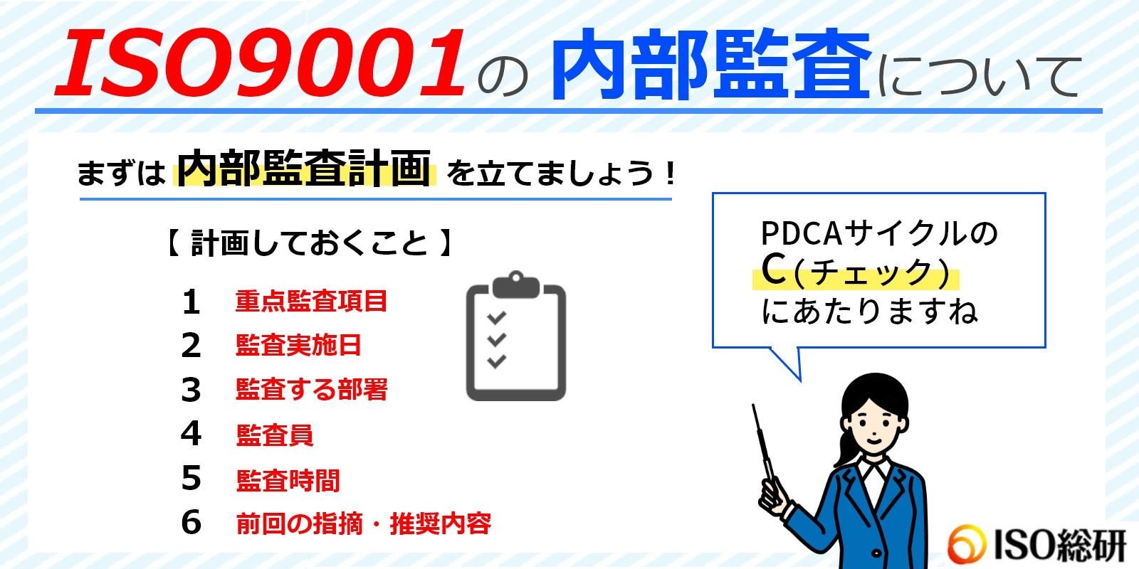 ISO9001内部監査