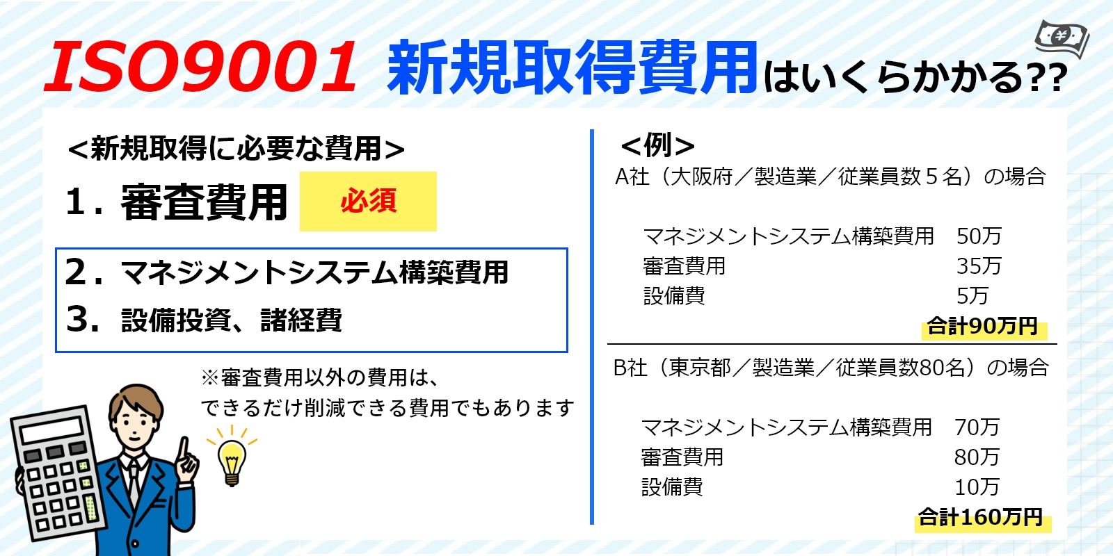 ISO9001新規取得費用
