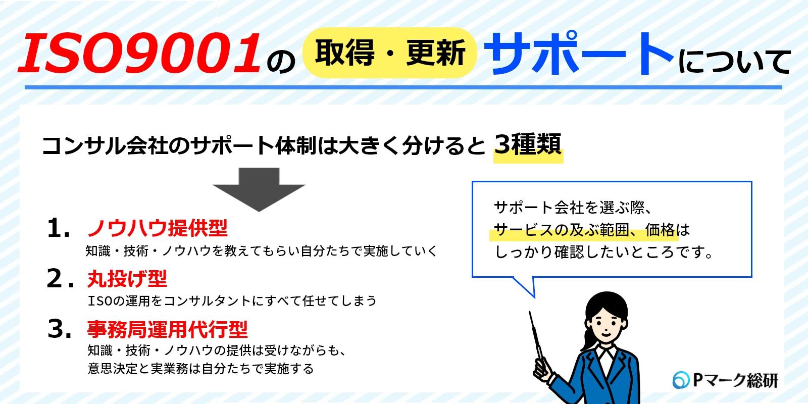 ISO9001取得更新サポート導入について